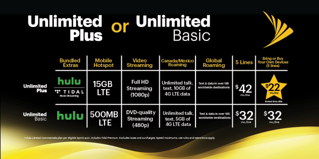 sprint-unlimited.png
